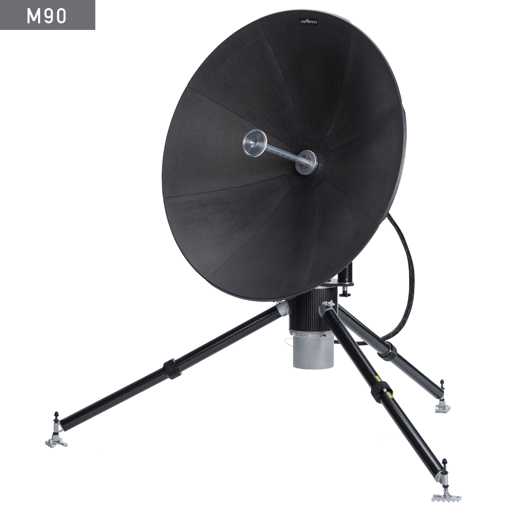 M-SERIES Antenna Systems